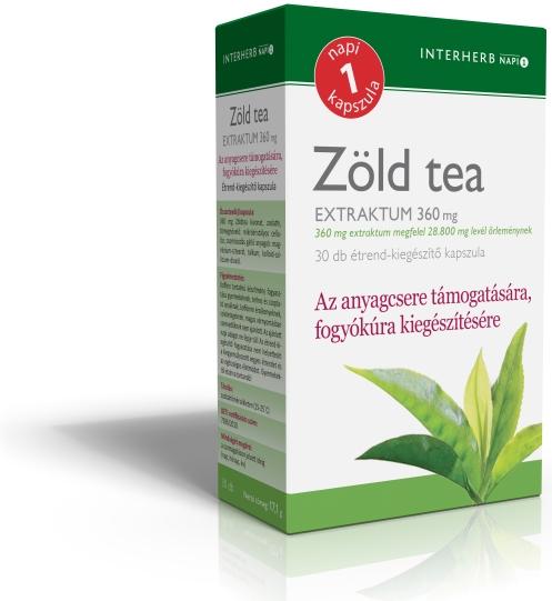Így idd a zöld teát, hogy lefogyj | Well&fit